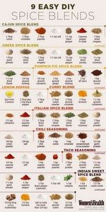 Different Spice Blends - 250 Heart Healthy Recipes - RecipePin.com